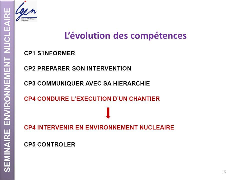SEMINAIRE ENVIRONNEMENT NUCLEAIRE Lévolution des compétences CP1 SINFORMER CP2 PREPARER SON INTERVENTION CP3 COMMUNIQUER AVEC SA HIERARCHIE CP4 CONDUI