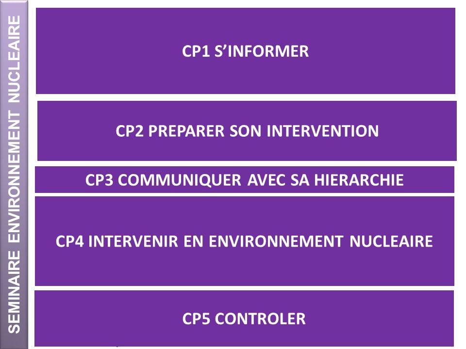17 SEMINAIRE ENVIRONNEMENT NUCLEAIRE CP1.1 : Rechercher les informations relatives au dossier dintervention CP1.2 : Respecter les contraintes et régle
