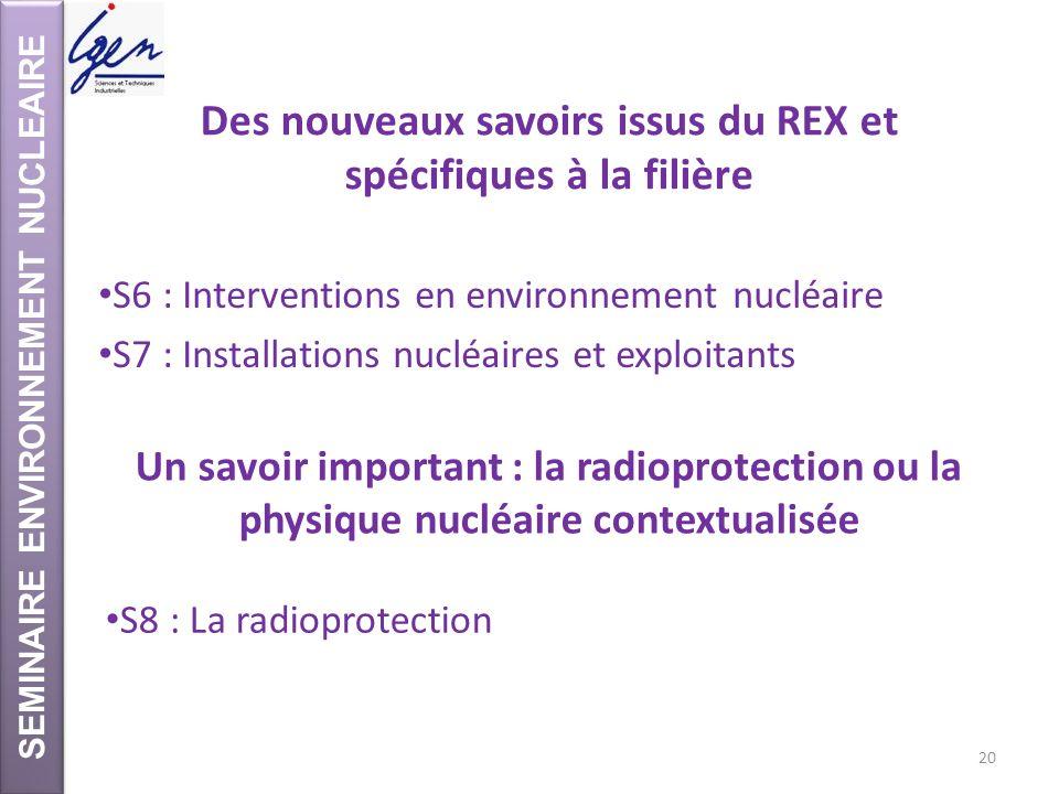 SEMINAIRE ENVIRONNEMENT NUCLEAIRE Des nouveaux savoirs issus du REX et spécifiques à la filière S6 : Interventions en environnement nucléaire S7 : Ins