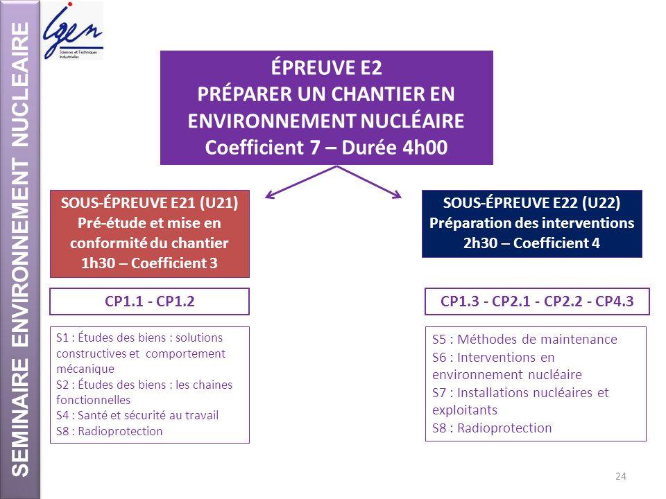 SEMINAIRE ENVIRONNEMENT NUCLEAIRE SOUS-ÉPREUVE E21 (U21) Pré-étude et mise en conformité du chantier 1h30 – Coefficient 3 SOUS-ÉPREUVE E22 (U22) Prépa