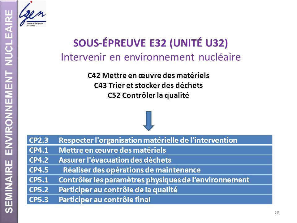SEMINAIRE ENVIRONNEMENT NUCLEAIRE SOUS-ÉPREUVE E32 (UNITÉ U32) Intervenir en environnement nucléaire CP2.3Respecter l'organisation matérielle de l'int