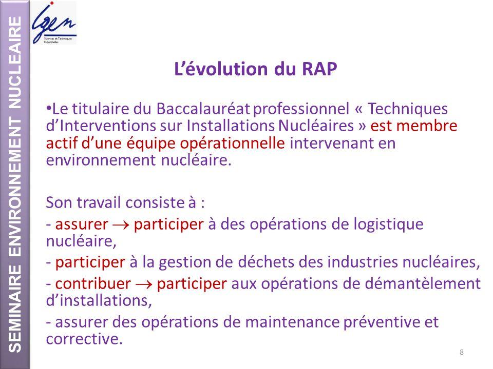 SEMINAIRE ENVIRONNEMENT NUCLEAIRE Lévolution du RAP Le titulaire du Baccalauréat professionnel « Techniques dInterventions sur Installations Nucléaire