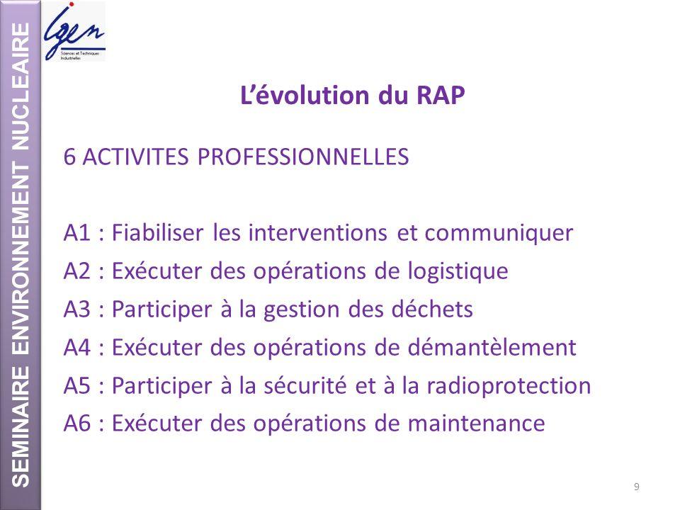 SEMINAIRE ENVIRONNEMENT NUCLEAIRE Lévolution du RAP 6 ACTIVITES PROFESSIONNELLES A1 : Fiabiliser les interventions et communiquer A2 : Exécuter des op