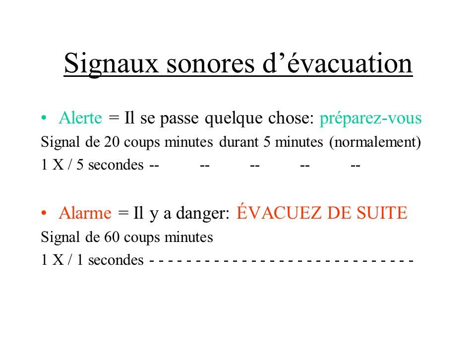 Signaux sonores dévacuation Alerte = Il se passe quelque chose: préparez-vous Signal de 20 coups minutes durant 5 minutes (normalement) 1 X / 5 second