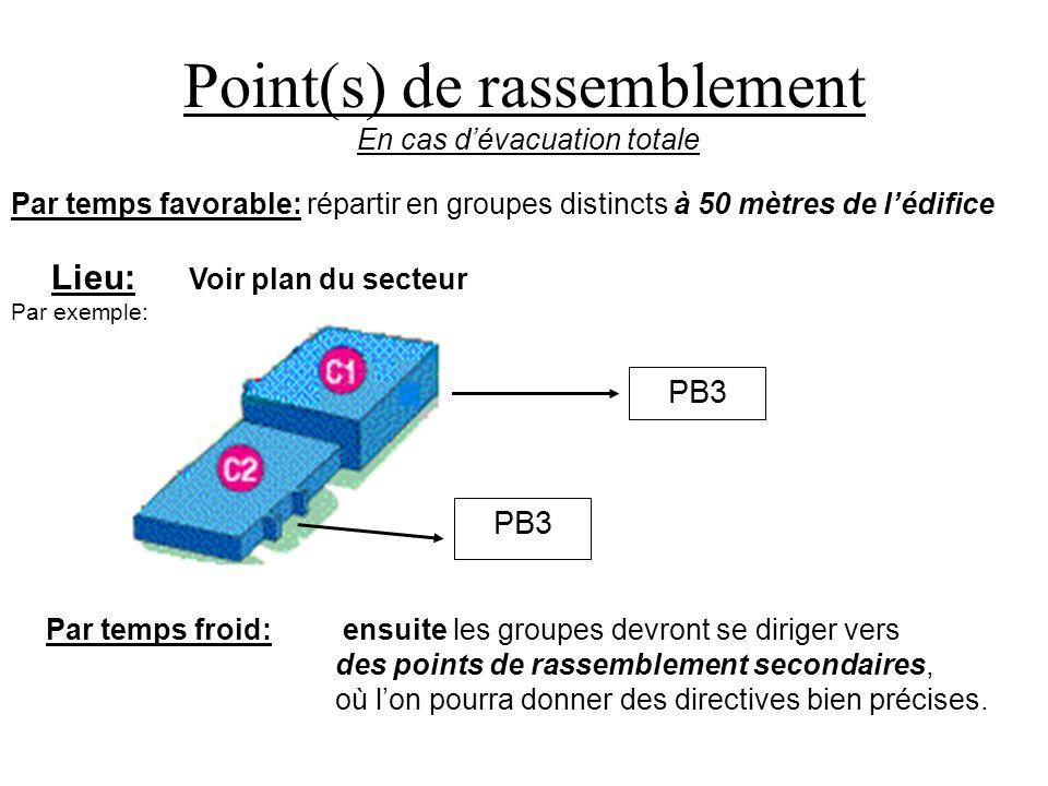 Point(s) de rassemblement En cas dévacuation totale PB3 Par temps favorable: répartir en groupes distincts à 50 mètres de lédifice Lieu: Voir plan du