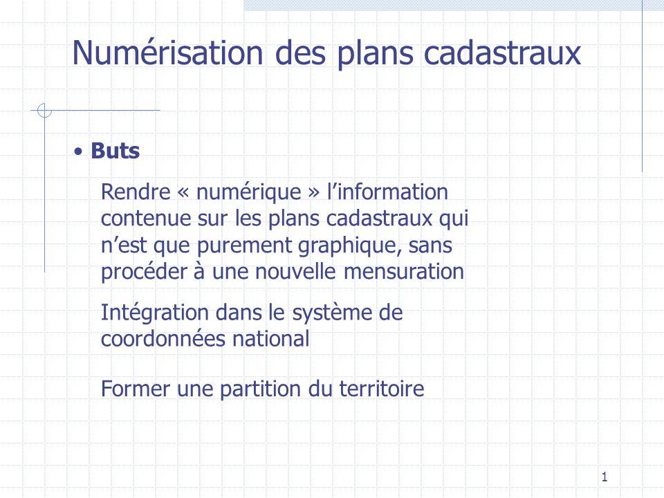 1 Numérisation des plans cadastraux Buts Rendre « numérique » linformation contenue sur les plans cadastraux qui nest que purement graphique, sans pro