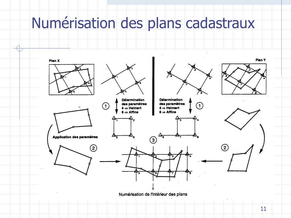 11 Numérisation des plans cadastraux