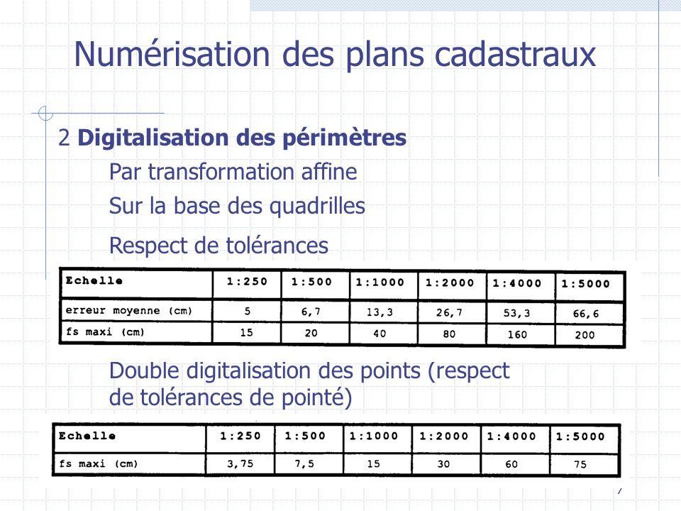 18 Numérisation des plans cadastraux Mise à jour Mise à jour par intégration locale (év.