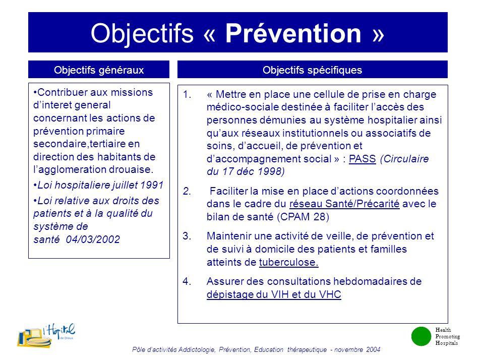Health Promoting Hospitals Pôle dactivités Addictologie, Prévention, Education thérapeutique - novembre 2004 Objectifs « Prévention » Objectifs spécif