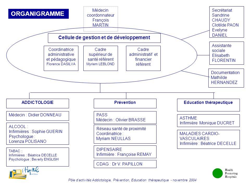 Health Promoting Hospitals Pôle dactivités Addictologie, Prévention, Education thérapeutique - novembre 2004 Coordinatrice administrative et pédagogiq