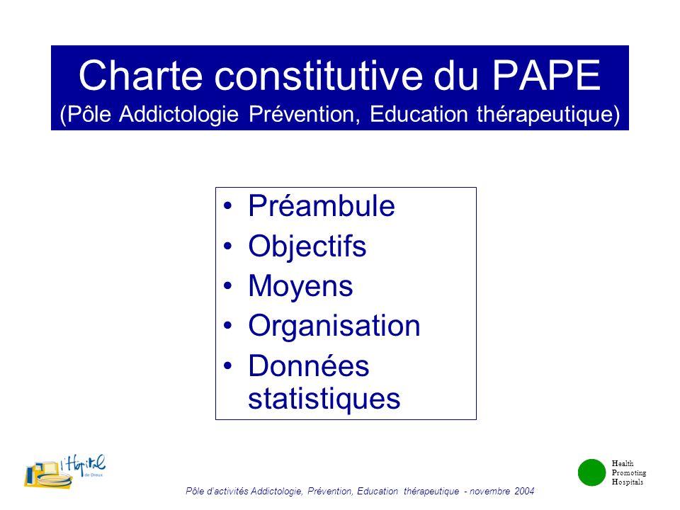 Health Promoting Hospitals Pôle dactivités Addictologie, Prévention, Education thérapeutique - novembre 2004 Charte constitutive du PAPE (Pôle Addicto