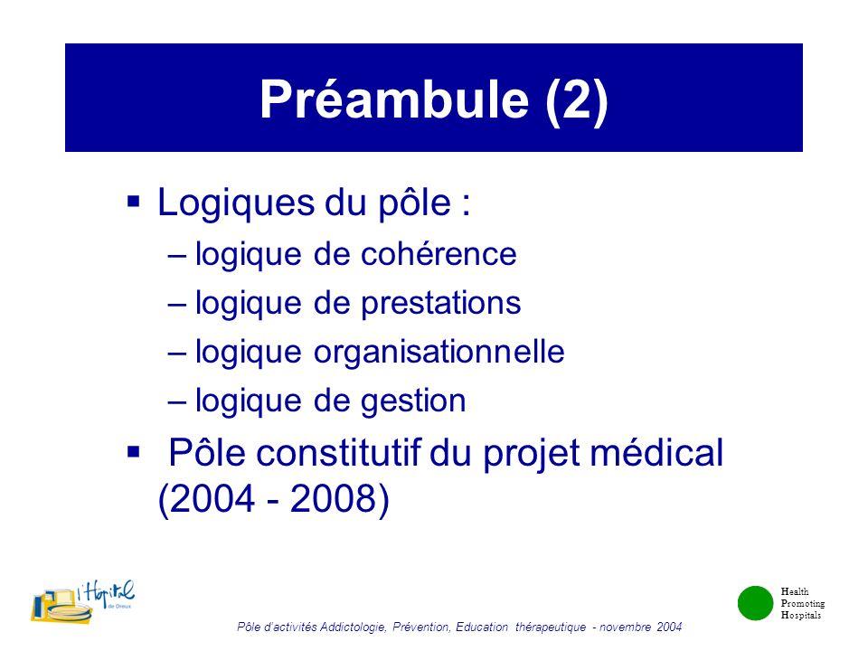 Health Promoting Hospitals Pôle dactivités Addictologie, Prévention, Education thérapeutique - novembre 2004 Logiques du pôle : –logique de cohérence