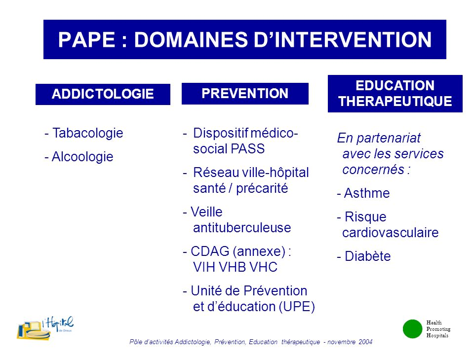 Health Promoting Hospitals Pôle dactivités Addictologie, Prévention, Education thérapeutique - novembre 2004 PAPE : DOMAINES DINTERVENTION ADDICTOLOGI