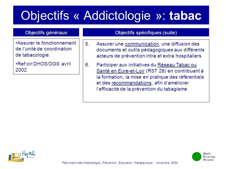 Health Promoting Hospitals Pôle dactivités Addictologie, Prévention, Education thérapeutique - novembre 2004 Objectifs « Addictologie »: tabac Objecti
