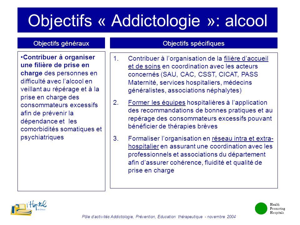 Health Promoting Hospitals Pôle dactivités Addictologie, Prévention, Education thérapeutique - novembre 2004 Objectifs « Addictologie »: alcool Object