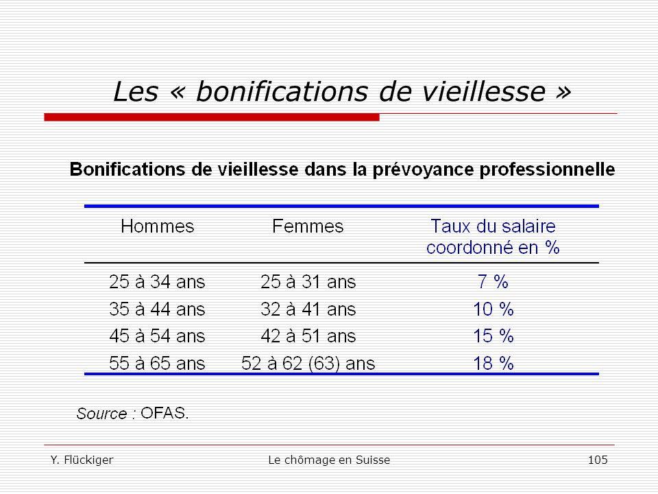 Y. FlückigerLe chômage en Suisse104 Conclusions : les réformes nécessaires personnes de plus de 50 ans Pour les personnes de plus de 50 ans, seul lâge