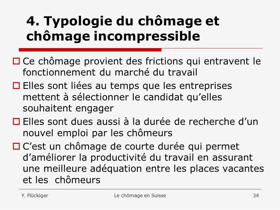 Y. FlückigerLe chômage en Suisse33 4. Typologie du chômage et chômage incompressible frictionnel, structurel et conjoncturel Afin de lutter efficaceme