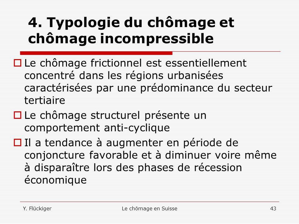 Y. FlückigerLe chômage en Suisse42 4. Typologie du chômage et chômage incompressible Le chômage frictionnel a eu tendance à augmenter tout au long de