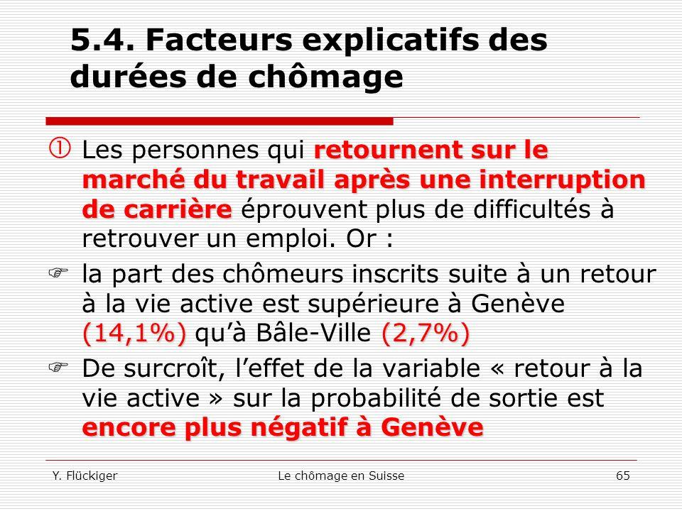 Y. FlückigerLe chômage en Suisse64 5.4. Facteurs explicatifs des durées de chômage Résultats pour le canton de Genève