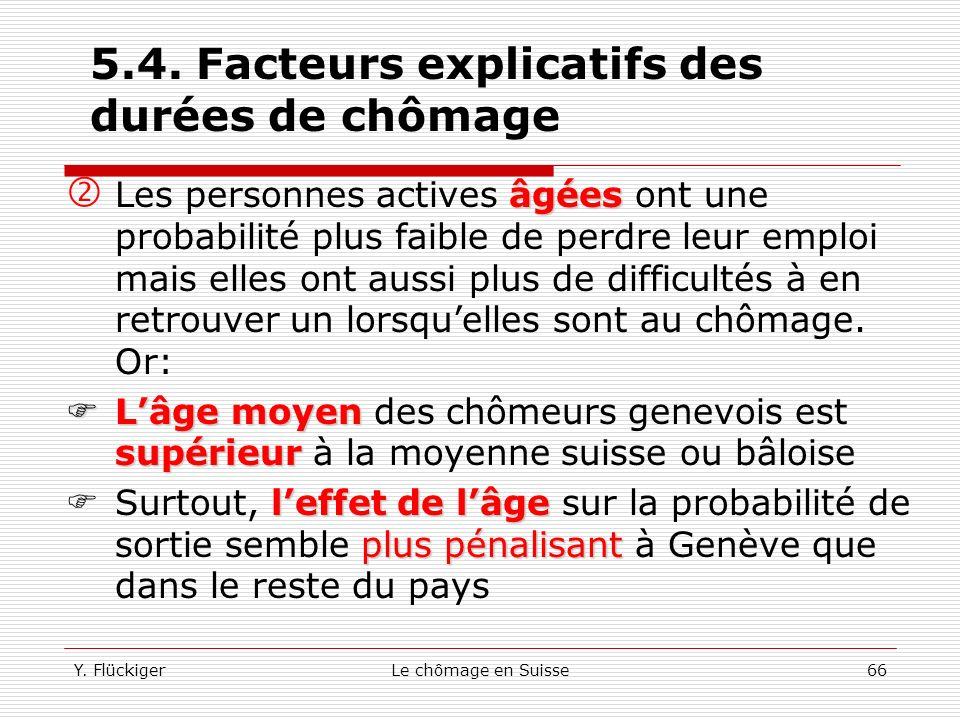 Y. FlückigerLe chômage en Suisse65 5.4. Facteurs explicatifs des durées de chômage retournent sur le marché du travail après une interruption de carri