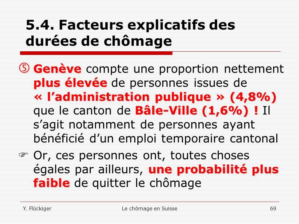 Y. FlückigerLe chômage en Suisse68 5.4. Facteurs explicatifs des durées de chômage Le niveau de qualification des chômeurs genevois est supérieurs à c
