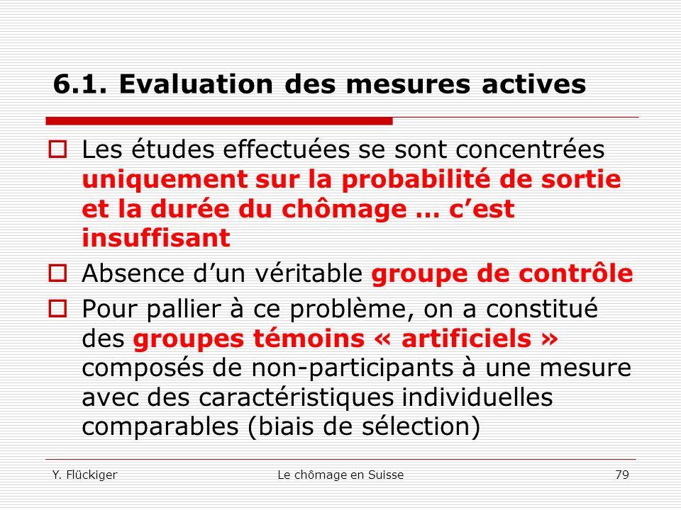 Y. FlückigerLe chômage en Suisse78 6.1. Les mesures actives La loi prévoit le principe du contrôle de lefficacité des mesures adoptées et la prise en