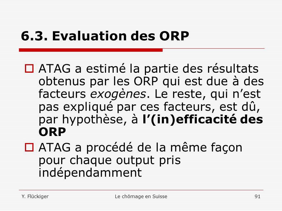 Y. FlückigerLe chômage en Suisse90 6.3. Evaluation des ORP Pour évaluer les ORP, 4 outputs ont été retenus: 1)Durée du chômage (en jours) 2)Entrées da
