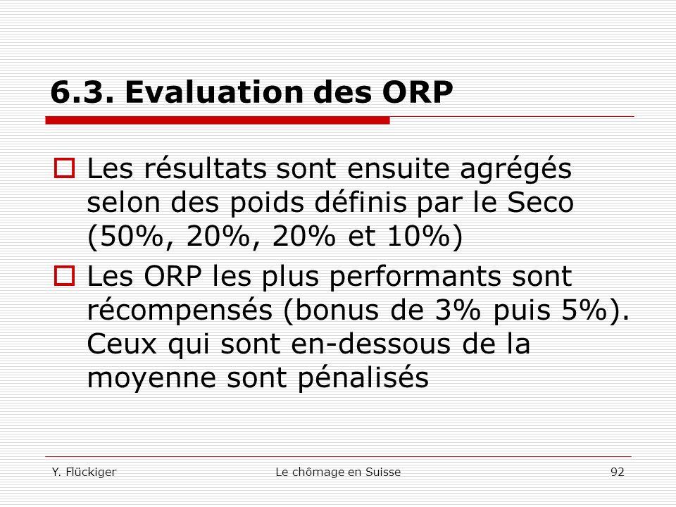 Y. FlückigerLe chômage en Suisse91 6.3. Evaluation des ORP ATAG a estimé la partie des résultats obtenus par les ORP qui est due à des facteurs exogèn