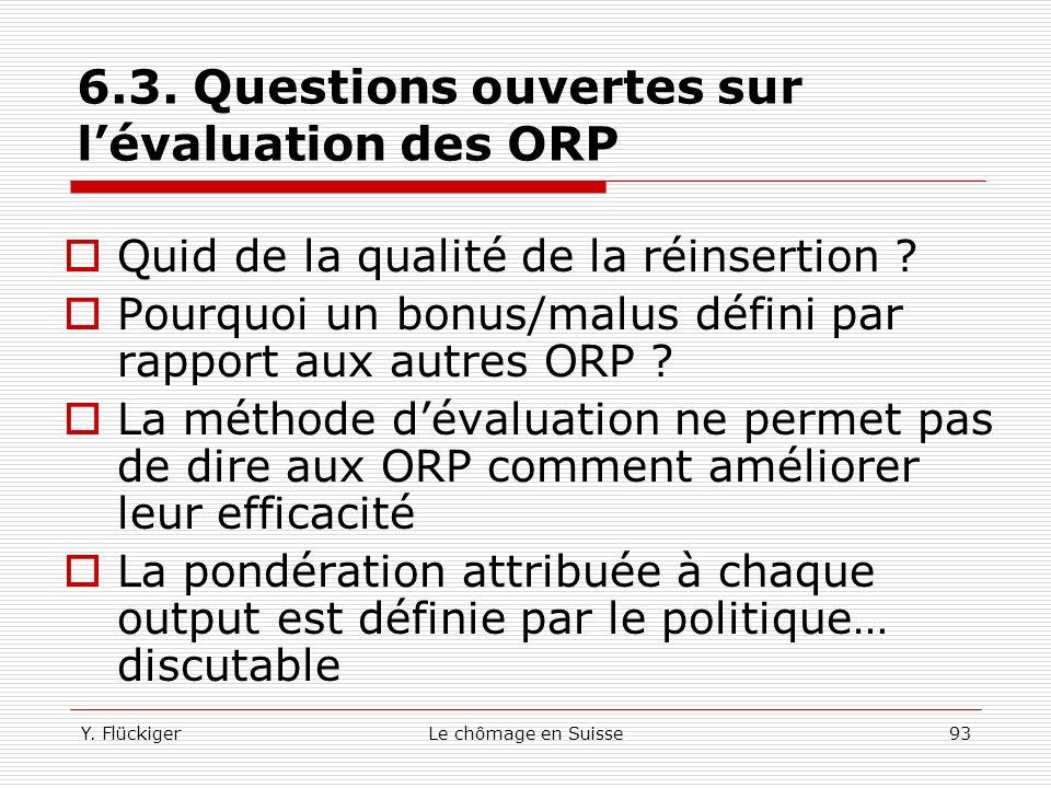 Y. FlückigerLe chômage en Suisse92 6.3. Evaluation des ORP Les résultats sont ensuite agrégés selon des poids définis par le Seco (50%, 20%, 20% et 10