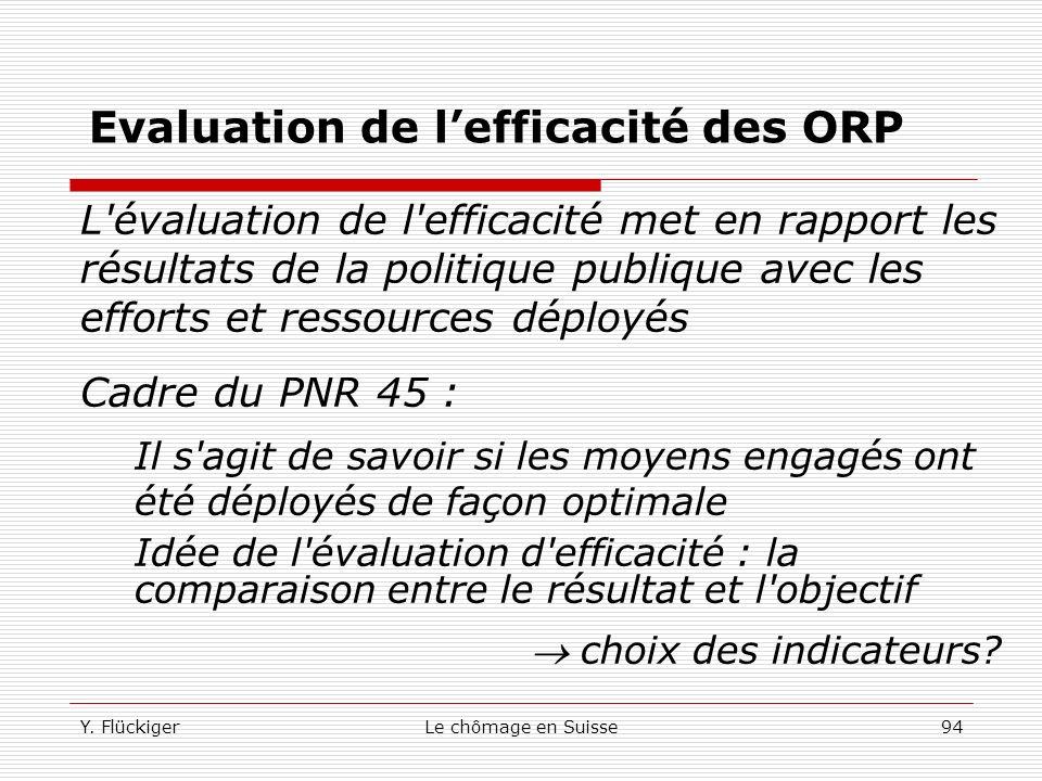 Y. FlückigerLe chômage en Suisse93 6.3. Questions ouvertes sur lévaluation des ORP Quid de la qualité de la réinsertion ? Pourquoi un bonus/malus défi