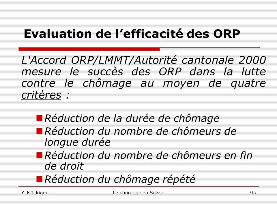 Y. FlückigerLe chômage en Suisse94 Evaluation de lefficacité des ORP L'évaluation de l'efficacité met en rapport les résultats de la politique publiqu