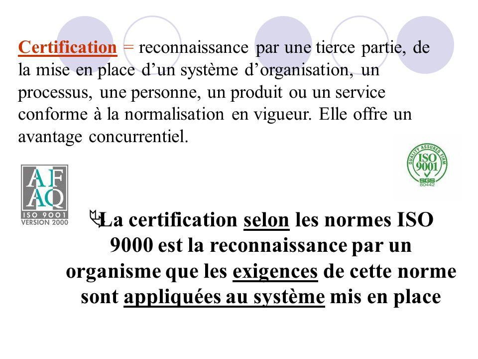Certification = reconnaissance par une tierce partie, de la mise en place dun système dorganisation, un processus, une personne, un produit ou un service conforme à la normalisation en vigueur.