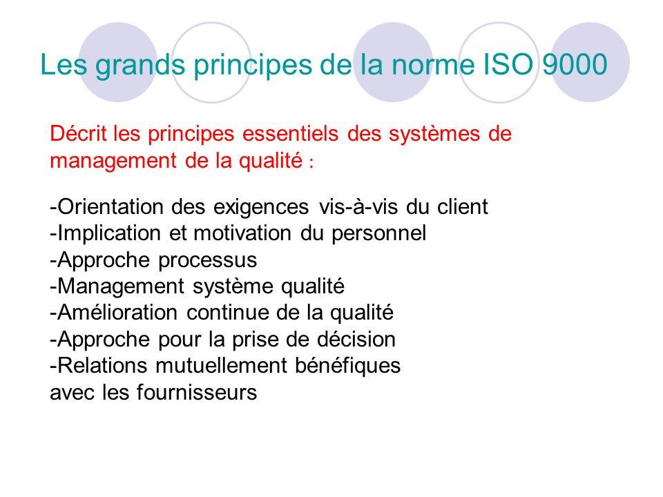 Les grands principes de la norme ISO 9000 Décrit les principes essentiels des systèmes de management de la qualité : -Orientation des exigences vis-à-vis du client -Implication et motivation du personnel -Approche processus -Management système qualité -Amélioration continue de la qualité -Approche pour la prise de décision -Relations mutuellement bénéfiques avec les fournisseurs