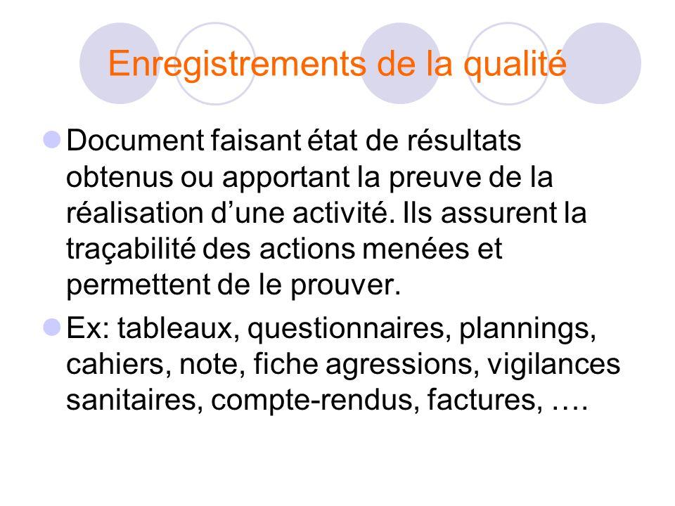 Enregistrements de la qualité Document faisant état de résultats obtenus ou apportant la preuve de la réalisation dune activité.