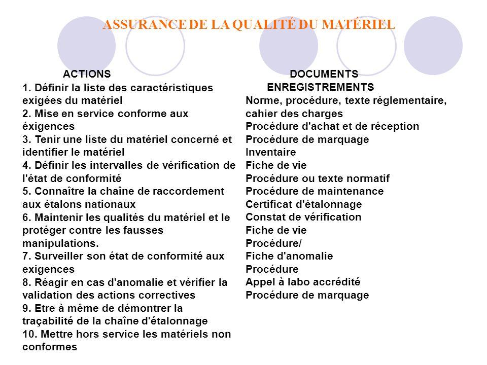 ASSURANCE DE LA QUALITÉ DU MATÉRIEL ACTIONS 1.