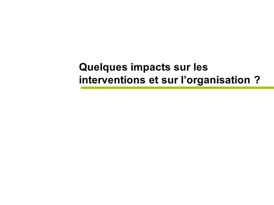 Quelques impacts sur les interventions et sur lorganisation ?