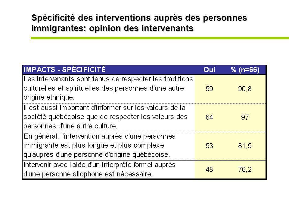 Spécificité des interventions auprès des personnes immigrantes: opinion des intervenants
