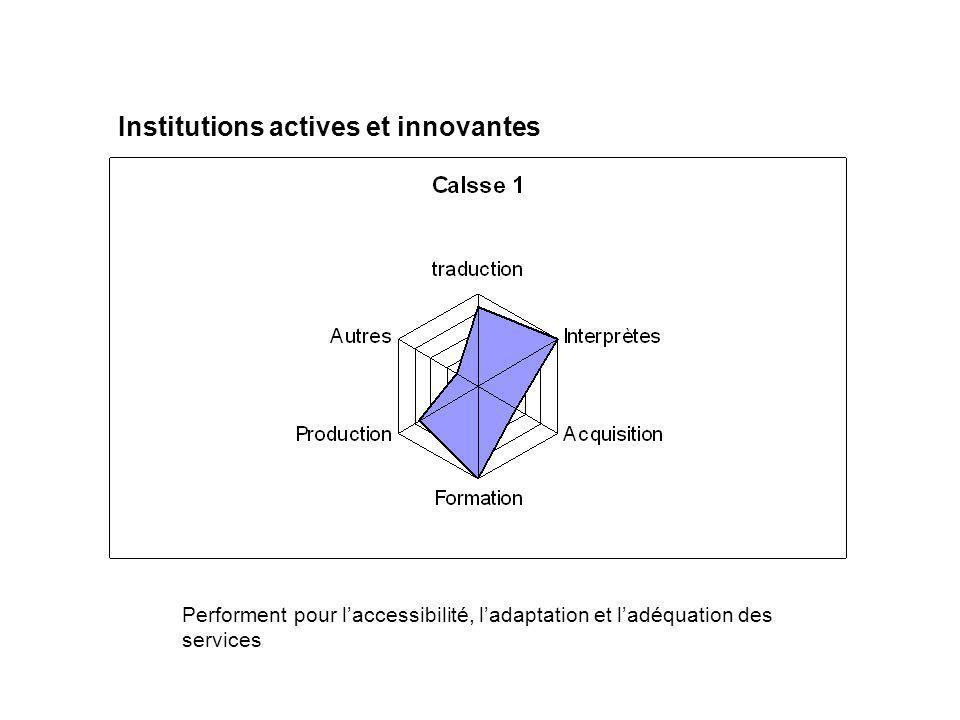 Institutions actives et innovantes Performent pour laccessibilité, ladaptation et ladéquation des services