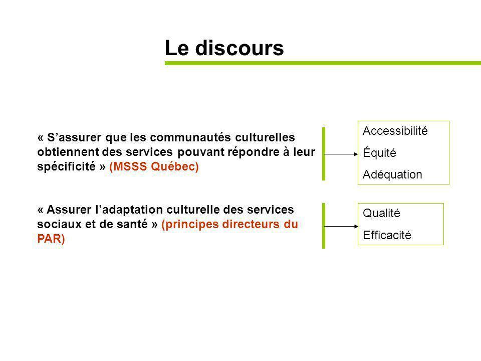 Pour être cohérent avec le discours Quelques enjeux relatifs à la gestion dans un contexte de diversité culturelle .