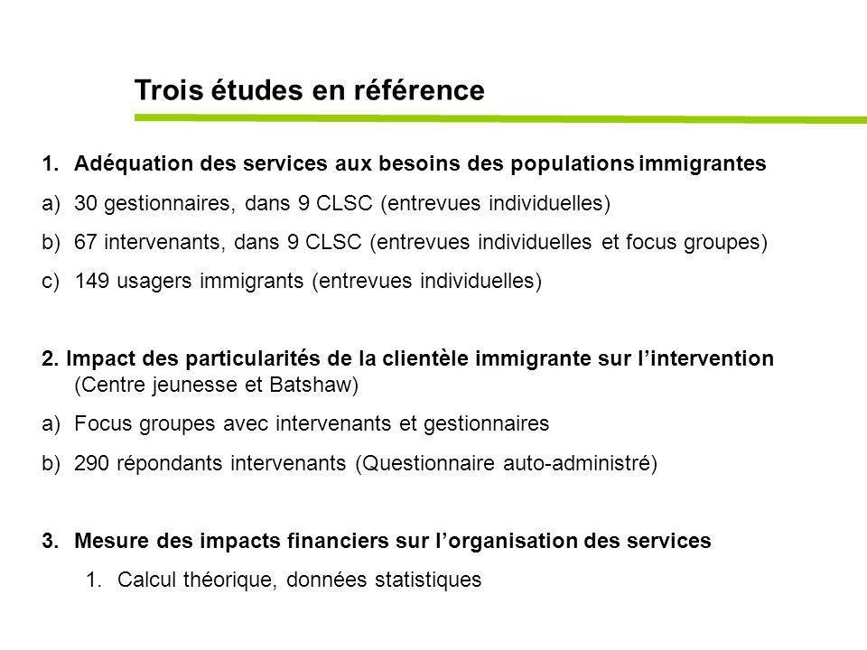1.Adéquation des services aux besoins des populations immigrantes a)30 gestionnaires, dans 9 CLSC (entrevues individuelles) b)67 intervenants, dans 9 CLSC (entrevues individuelles et focus groupes) c)149 usagers immigrants (entrevues individuelles) 2.