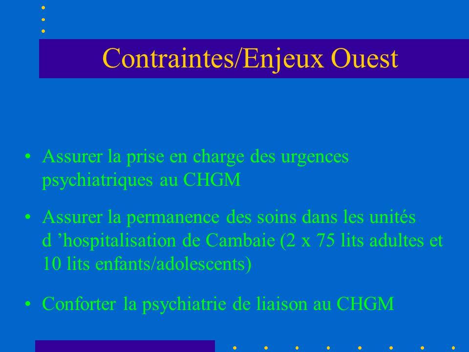 Contraintes/Enjeux Ouest Assurer la prise en charge des urgences psychiatriques au CHGM Assurer la permanence des soins dans les unités d hospitalisat