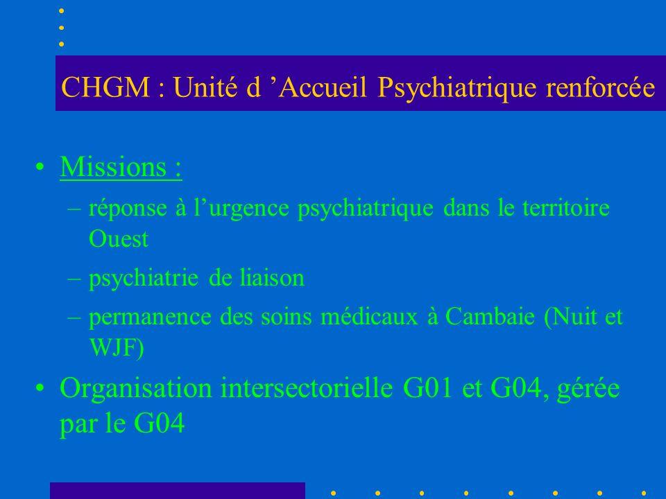 CHGM : Unité d Accueil Psychiatrique renforcée Missions : –réponse à lurgence psychiatrique dans le territoire Ouest –psychiatrie de liaison –permanen