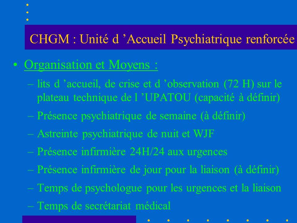 CHGM : Unité d Accueil Psychiatrique renforcée Organisation et Moyens : –lits d accueil, de crise et d observation (72 H) sur le plateau technique de