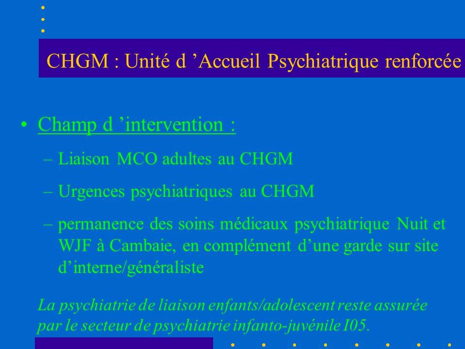 CHGM : Unité d Accueil Psychiatrique renforcée Champ d intervention : –Liaison MCO adultes au CHGM –Urgences psychiatriques au CHGM –permanence des so