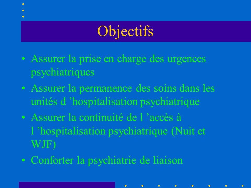Objectifs Assurer la prise en charge des urgences psychiatriques Assurer la permanence des soins dans les unités d hospitalisation psychiatrique Assur