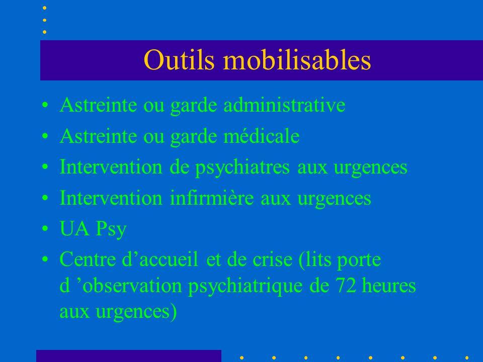 Outils mobilisables Astreinte ou garde administrative Astreinte ou garde médicale Intervention de psychiatres aux urgences Intervention infirmière aux