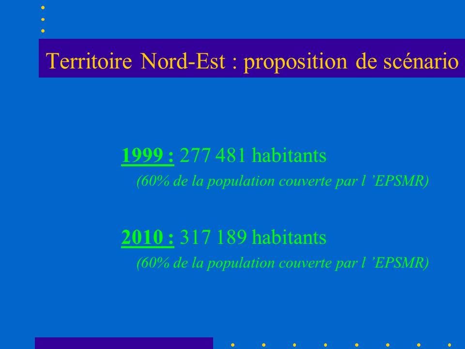 Territoire Nord-Est : proposition de scénario 1999 : 277 481 habitants (60% de la population couverte par l EPSMR) 2010 : 317 189 habitants (60% de la