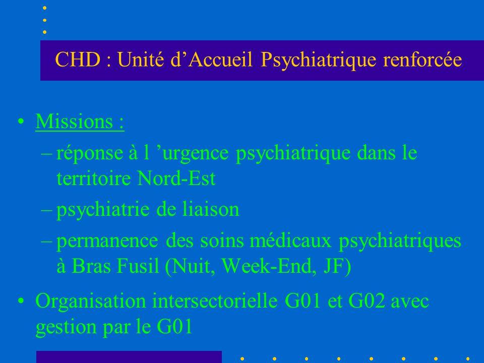 CHD : Unité dAccueil Psychiatrique renforcée Missions : –réponse à l urgence psychiatrique dans le territoire Nord-Est –psychiatrie de liaison –perman