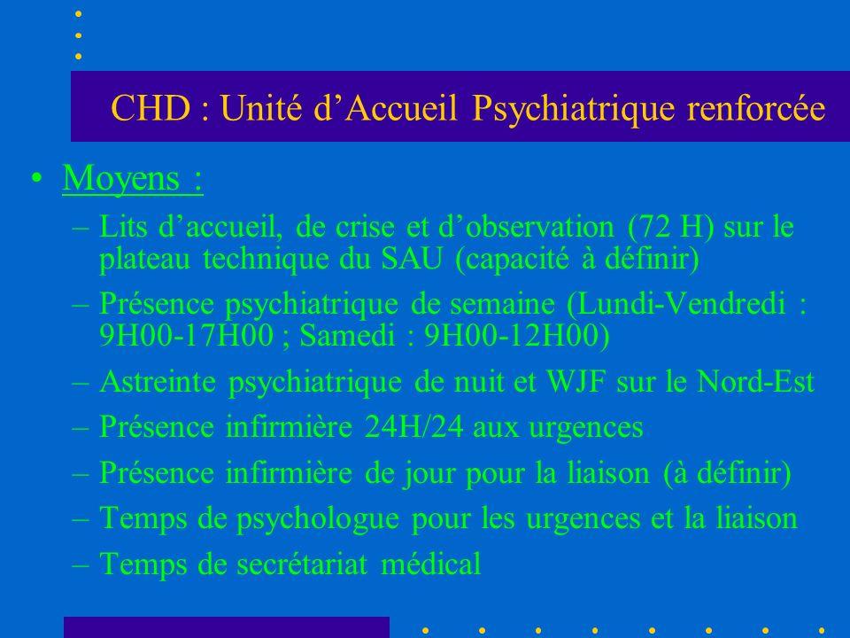 CHD : Unité dAccueil Psychiatrique renforcée Moyens : –Lits daccueil, de crise et dobservation (72 H) sur le plateau technique du SAU (capacité à défi