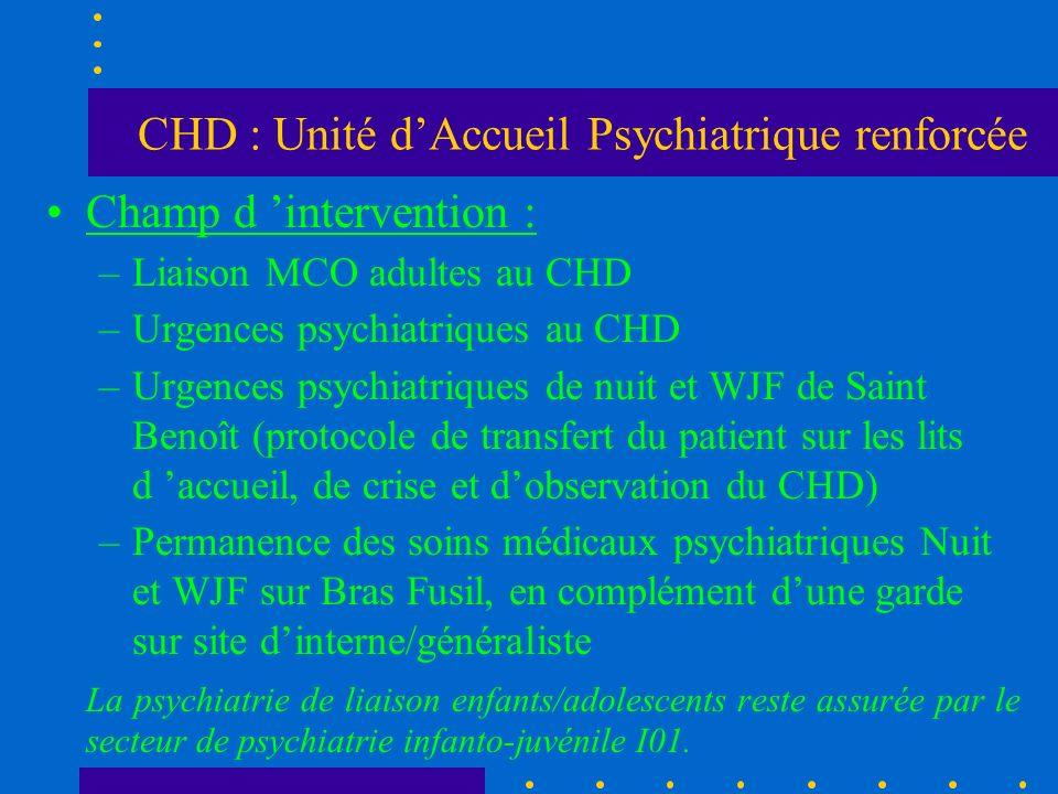 CHD : Unité dAccueil Psychiatrique renforcée Champ d intervention : –Liaison MCO adultes au CHD –Urgences psychiatriques au CHD –Urgences psychiatriqu